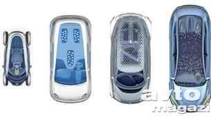 Renaultovi koncepti