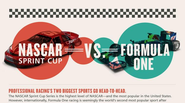 F1 ali NASCAR? (foto: Column Five Media)