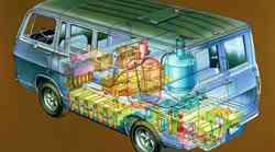 50 let gorivnih celic v avtomobilih