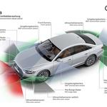 Pot v prihodnost: predstavljamo Audi A8 (foto: Audi)
