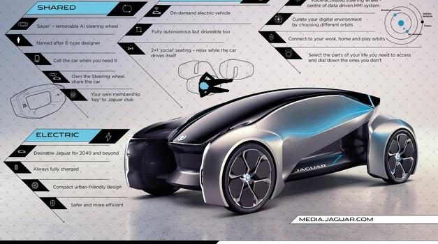 Frankfurt: Jaguar Land Rover se elektrificira - do 2020 nič več bencina, napovedujejo (foto: Jaguar Land Rover)