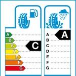 Že leta 2012 je Evropska komisija uvedla posebno označevanje, s katerim morajo avtomobilski proizvajalci opremiti vsako novo pnevmatiko na trgu v EU. Iz te nalepke je mogoče enostavno razbrati energijsko učinkovitost, njeno glasnost in pa spodobnost vožnje v dežju, kar pripomore k lažji odločitvi pri nakupu novega kompleta. (foto: Eu)