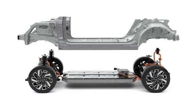 Novi električni Hyundai bodo že v osnovi drugačni od vseh dosedanjih (foto: Hyundai)