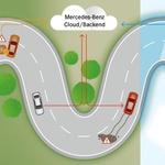 tekst v oblaku spremeni v: Oblačna infrastruktura (foto: Daimler Ag - Global Communicatio)