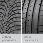 Razlika med letno in zimsko pnevmatiko je že na prvi pogled več kot očitna. (foto: Goodyear)