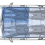 Sodobna klimatska naprava omogoča nastavljanje različnih ciljnih temperatur po posameznih conah avtomobilske kabine. Na prvi pogled pretiran, vendar v praksi učinkovit dodatek, predvsem v prestižnejših modelih. (foto: Daimlerchrysler Ag, Press Depart)